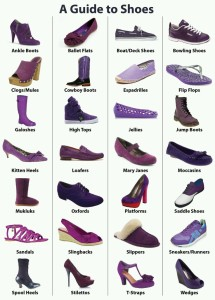 Womens shoes style guide.. #exotique